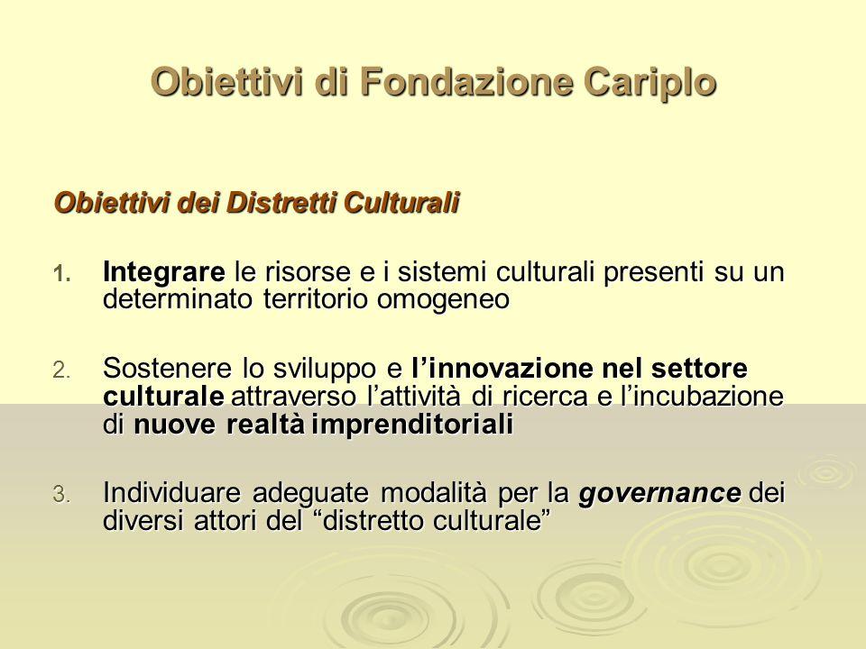 Obiettivi di Fondazione Cariplo Obiettivi dei Distretti Culturali 1. Integrare le risorse e i sistemi culturali presenti su un determinato territorio