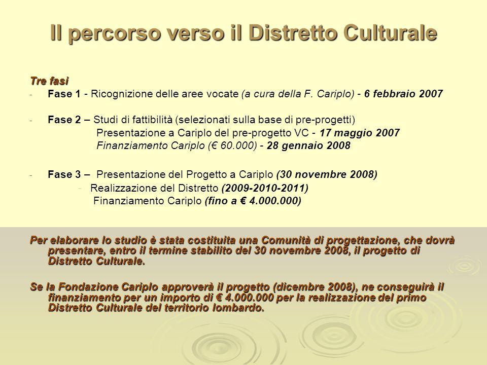 Il percorso verso il Distretto Culturale Tre fasi - - Fase 1 - Ricognizione delle aree vocate (a cura della F. Cariplo) - 6 febbraio 2007 - - Fase 2 –