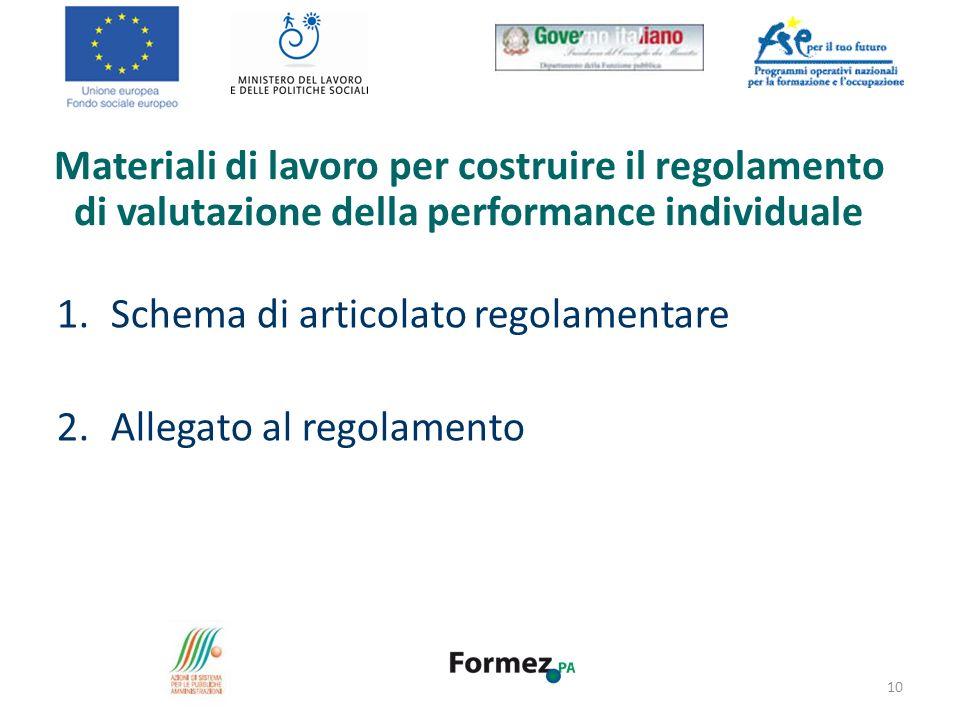Materiali di lavoro per costruire il regolamento di valutazione della performance individuale 1.Schema di articolato regolamentare 2.Allegato al regolamento 10