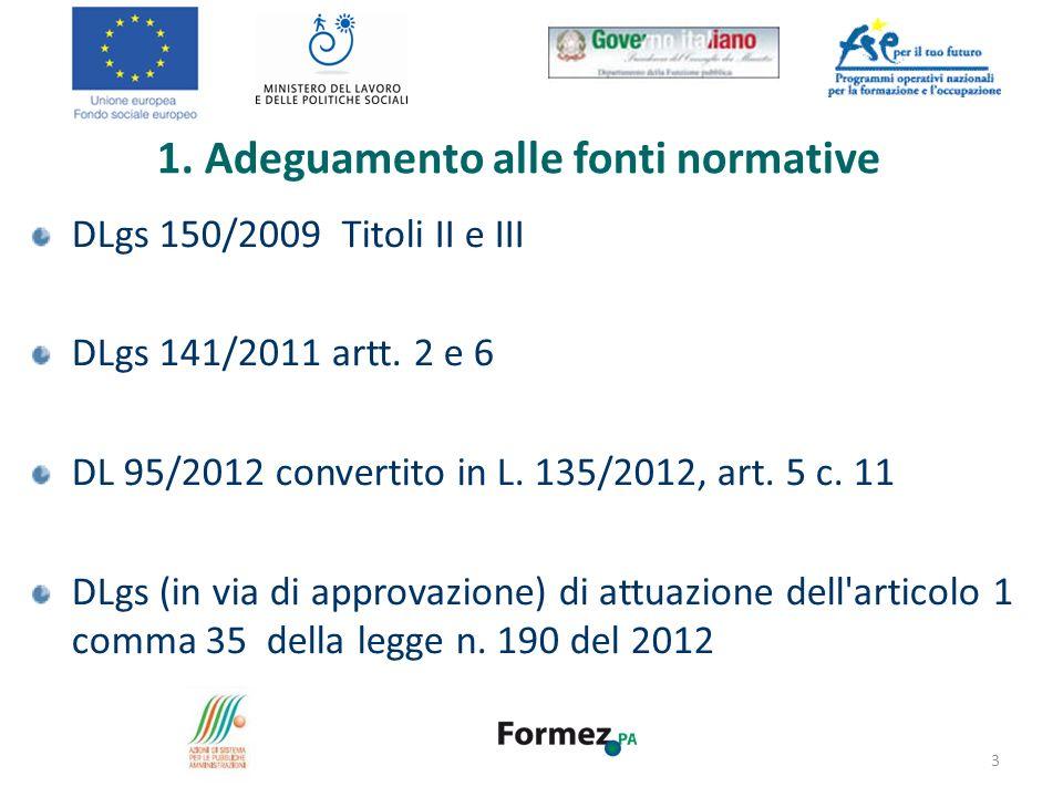1. Adeguamento alle fonti normative DLgs 150/2009 Titoli II e III DLgs 141/2011 artt. 2 e 6 DL 95/2012 convertito in L. 135/2012, art. 5 c. 11 DLgs (i
