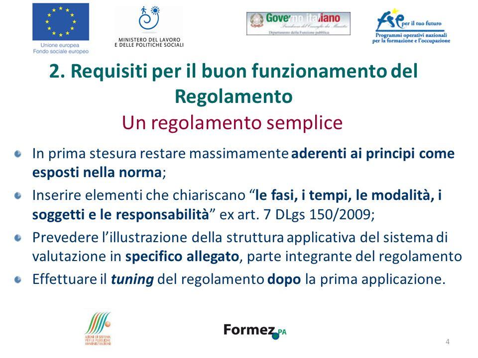 2. Requisiti per il buon funzionamento del Regolamento Un regolamento semplice In prima stesura restare massimamente aderenti ai principi come esposti