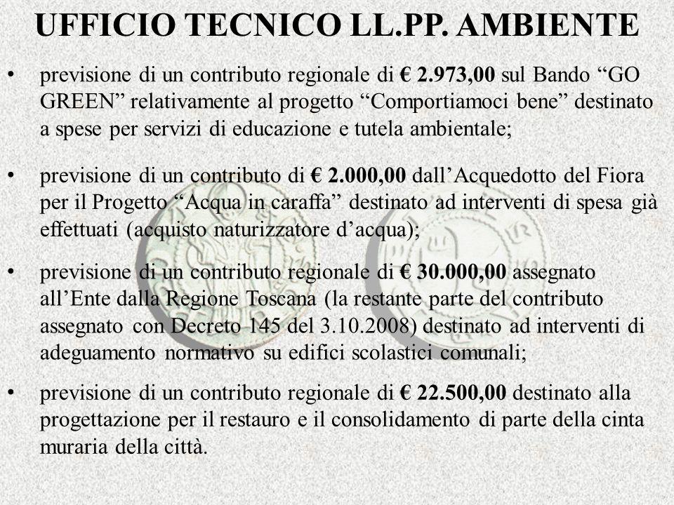 UFFICIO TECNICO LL.PP.