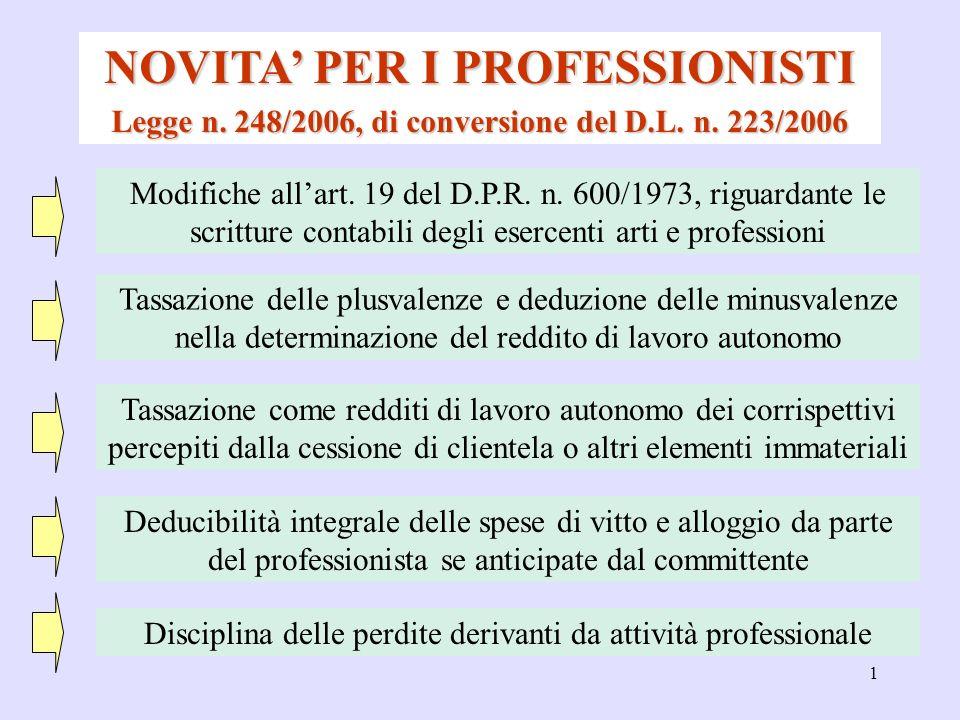 1 NOVITA PER I PROFESSIONISTI Modifiche allart. 19 del D.P.R.