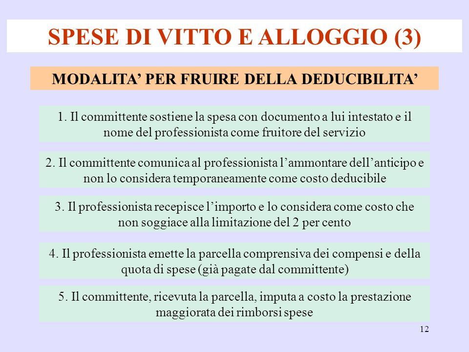12 SPESE DI VITTO E ALLOGGIO (3) MODALITA PER FRUIRE DELLA DEDUCIBILITA 1.