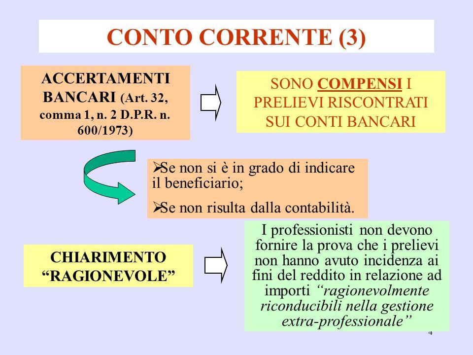 4 CONTO CORRENTE (3) SONO COMPENSI I PRELIEVI RISCONTRATI SUI CONTI BANCARI ACCERTAMENTI BANCARI (Art.