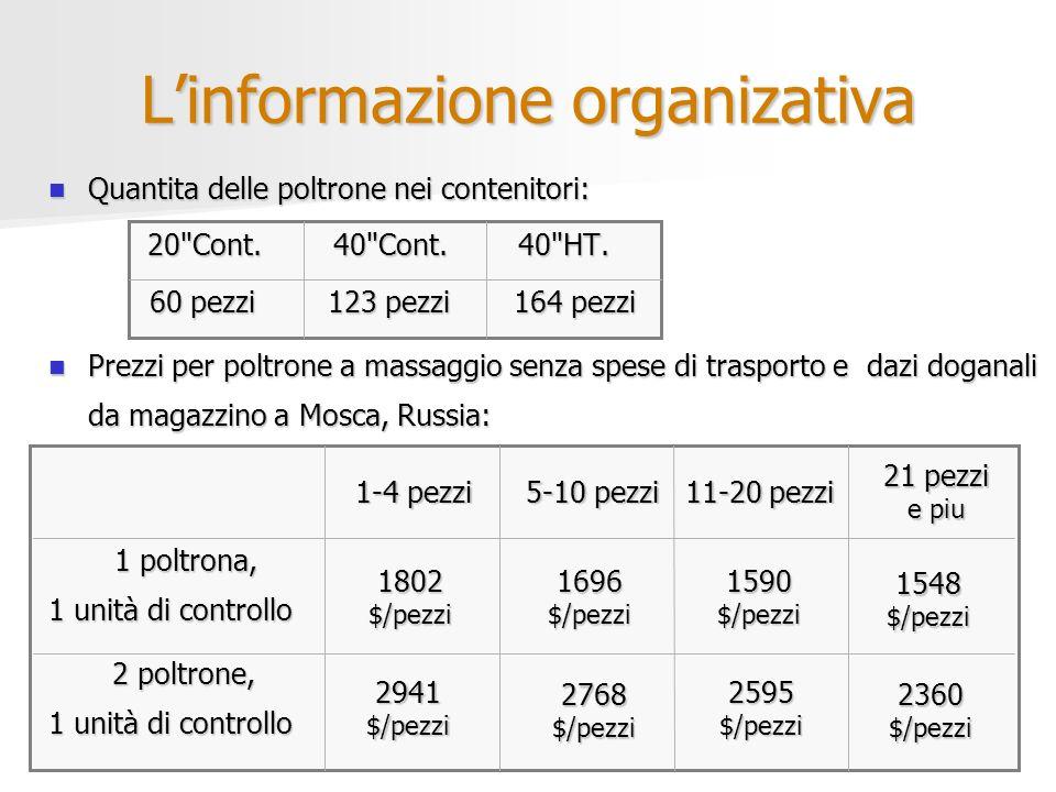 Linformazione organizativa Quantita delle poltrone nei contenitori: Quantita delle poltrone nei contenitori: 20