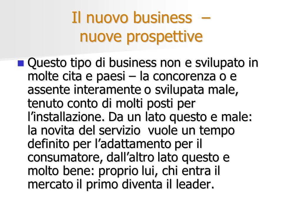 Il nuovo business – nuove prospettive Questo tipo di business non e svilupato in molte cita e paesi – la concorenza o e assente interamente o svilupat