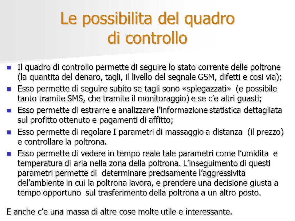 Le possibilita del quadro di controllo Il quadro di controllo permette di seguire lo stato corrente delle poltrone (la quantita del denaro, tagli, il