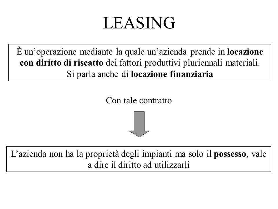 LEASING: disciplina nazionale È possibile distinguere due tipologie di leasing Leasing operativo Lazienda che produce il bene, invece di venderlo, lo cede in leasing.