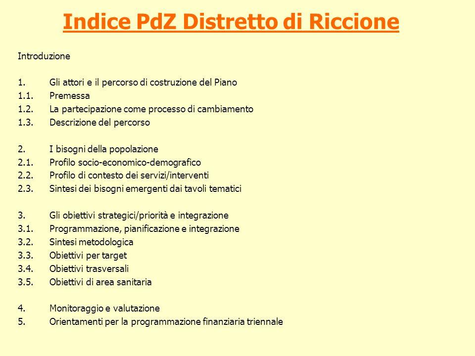 Indice PdZ Distretto di Riccione Introduzione 1.Gli attori e il percorso di costruzione del Piano 1.1.Premessa 1.2.La partecipazione come processo di
