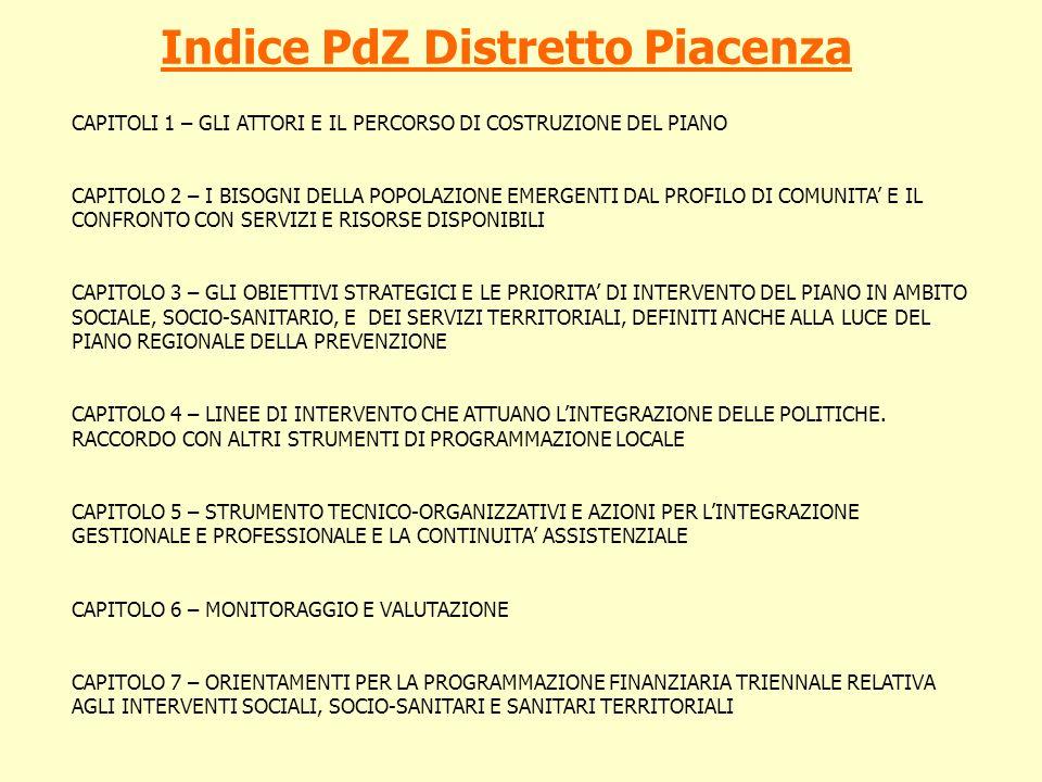 Indice PdZ Distretto Piacenza CAPITOLI 1 – GLI ATTORI E IL PERCORSO DI COSTRUZIONE DEL PIANO CAPITOLO 2 – I BISOGNI DELLA POPOLAZIONE EMERGENTI DAL PR