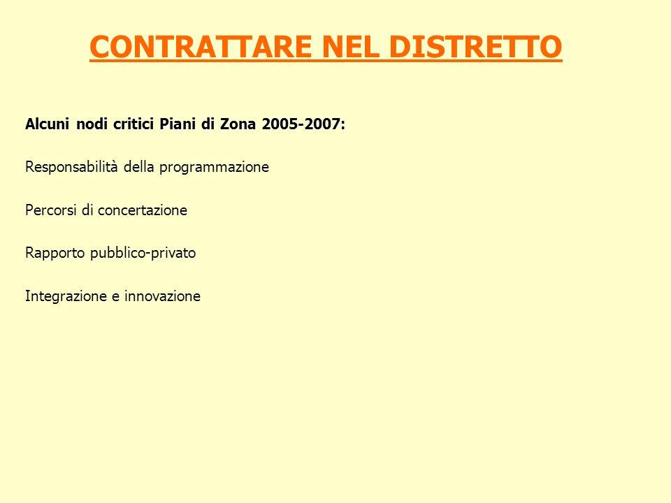 CONTRATTARE NEL DISTRETTO Alcuni nodi critici Piani di Zona 2005-2007: Responsabilità della programmazione Percorsi di concertazione Rapporto pubblico