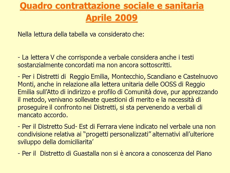 Quadro contrattazione sociale e sanitaria Aprile 2009 Nella lettura della tabella va considerato che: - La lettera V che corrisponde a verbale conside