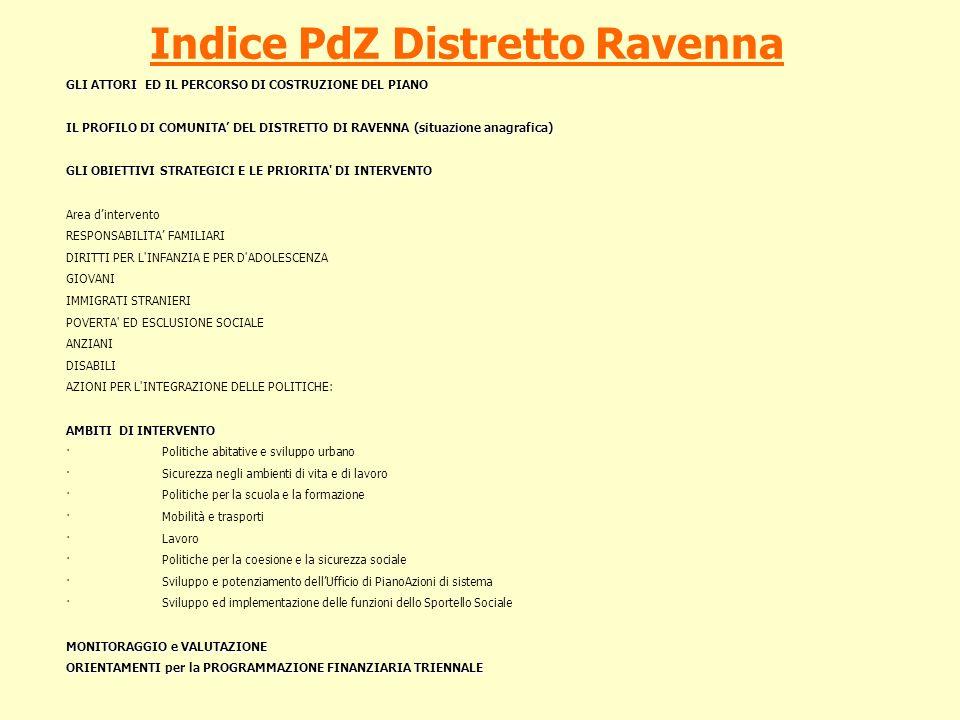Indice PdZ Distretto Ravenna GLI ATTORI ED IL PERCORSO DI COSTRUZIONE DEL PIANO IL PROFILO DI COMUNITA DEL DISTRETTO DI RAVENNA (situazione anagrafica