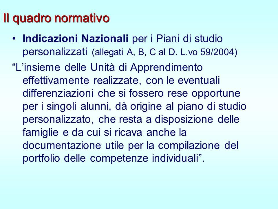 Il quadro normativo Indicazioni Nazionali per i Piani di studio personalizzati (allegati A, B, C al D.