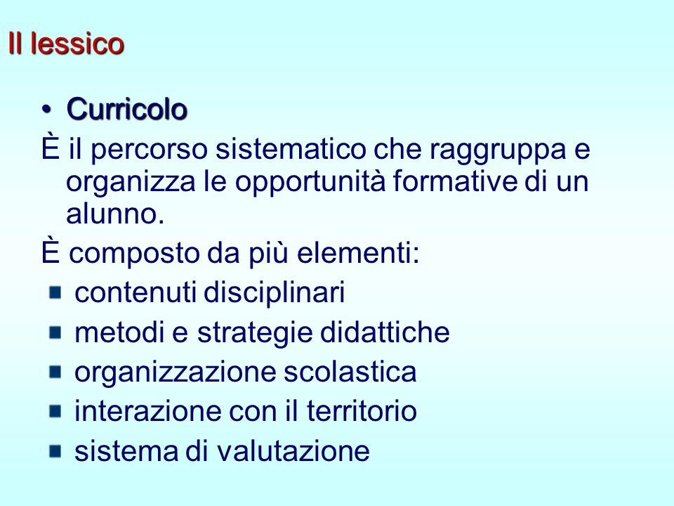 Il lessico CurricoloCurricolo È il percorso sistematico che raggruppa e organizza le opportunità formative di un alunno.