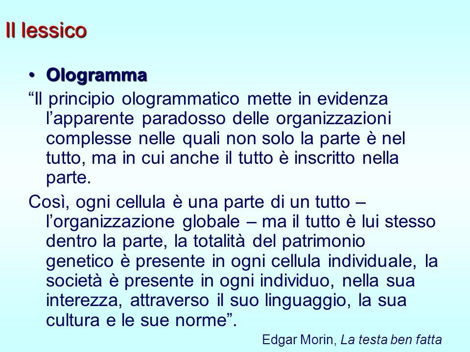 Il lessico OlogrammaOlogramma Il principio ologrammatico mette in evidenza lapparente paradosso delle organizzazioni complesse nelle quali non solo la parte è nel tutto, ma in cui anche il tutto è inscritto nella parte.