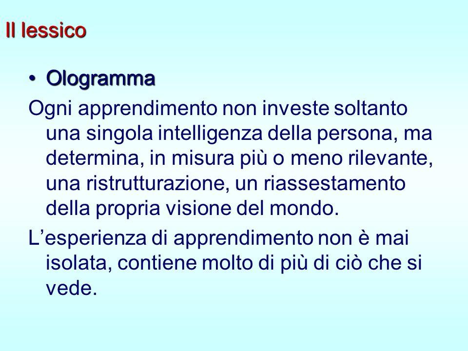 Il lessico OlogrammaOlogramma Ogni apprendimento non investe soltanto una singola intelligenza della persona, ma determina, in misura più o meno rilevante, una ristrutturazione, un riassestamento della propria visione del mondo.