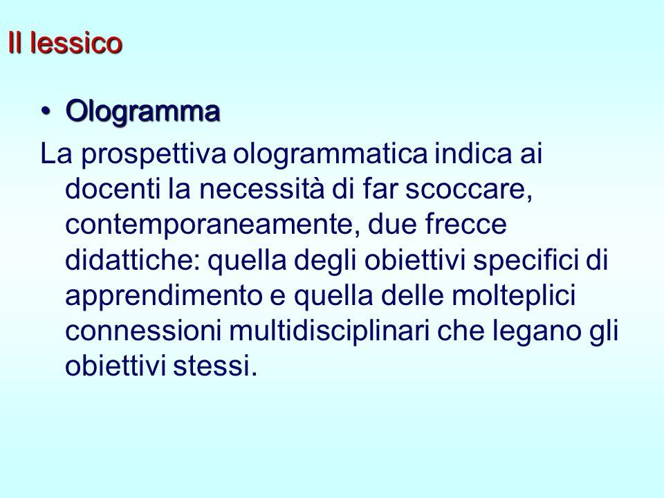Il lessico OlogrammaOlogramma La prospettiva ologrammatica indica ai docenti la necessità di far scoccare, contemporaneamente, due frecce didattiche: quella degli obiettivi specifici di apprendimento e quella delle molteplici connessioni multidisciplinari che legano gli obiettivi stessi.