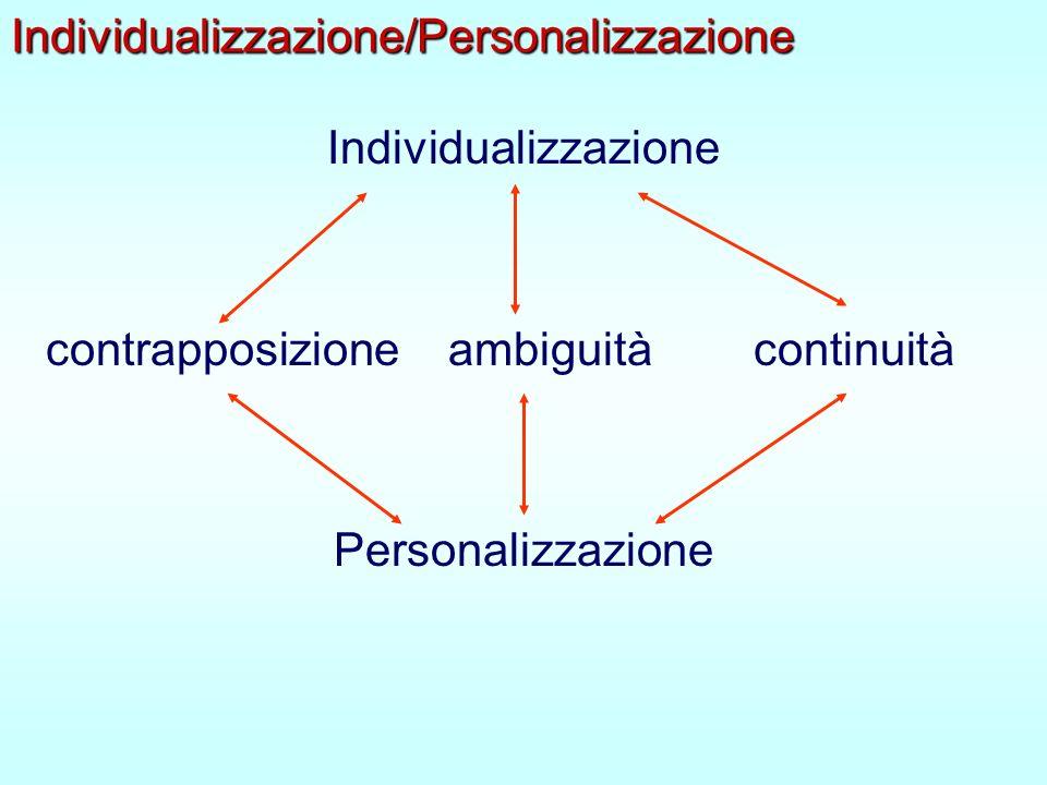 Individualizzazione/Personalizzazione Individualizzazione contrapposizione ambiguità continuità Personalizzazione
