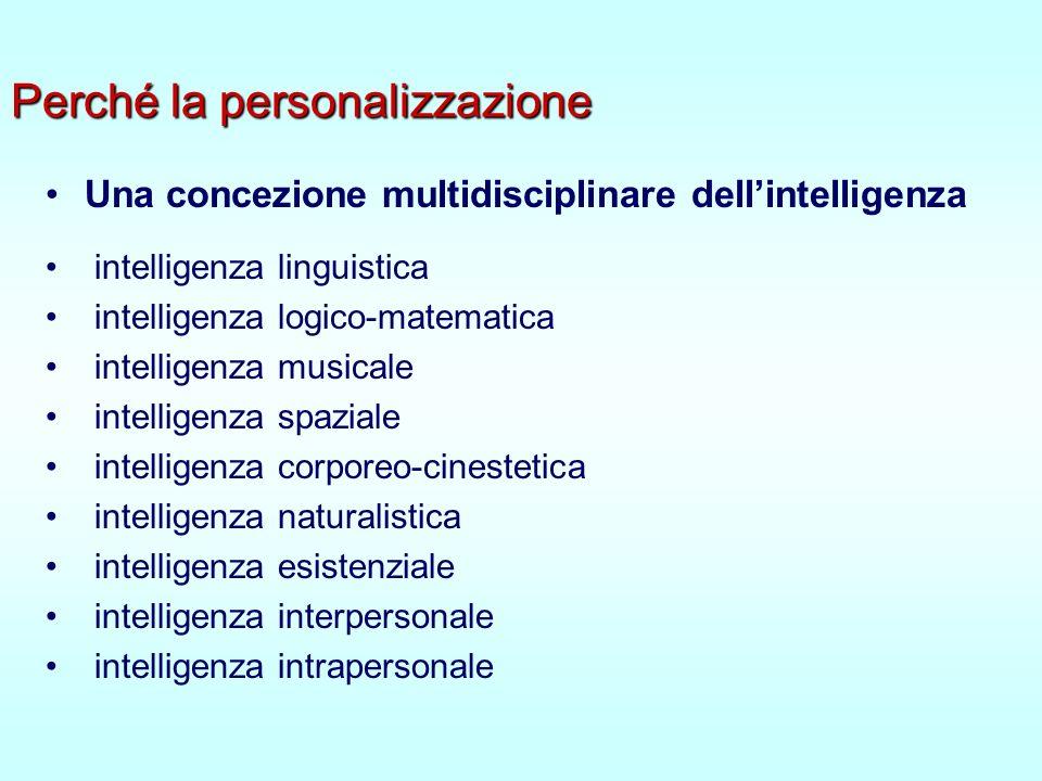Perché la personalizzazione Una concezione multidisciplinare dellintelligenza intelligenza linguistica intelligenza logico-matematica intelligenza musicale intelligenza spaziale intelligenza corporeo-cinestetica intelligenza naturalistica intelligenza esistenziale intelligenza interpersonale intelligenza intrapersonale