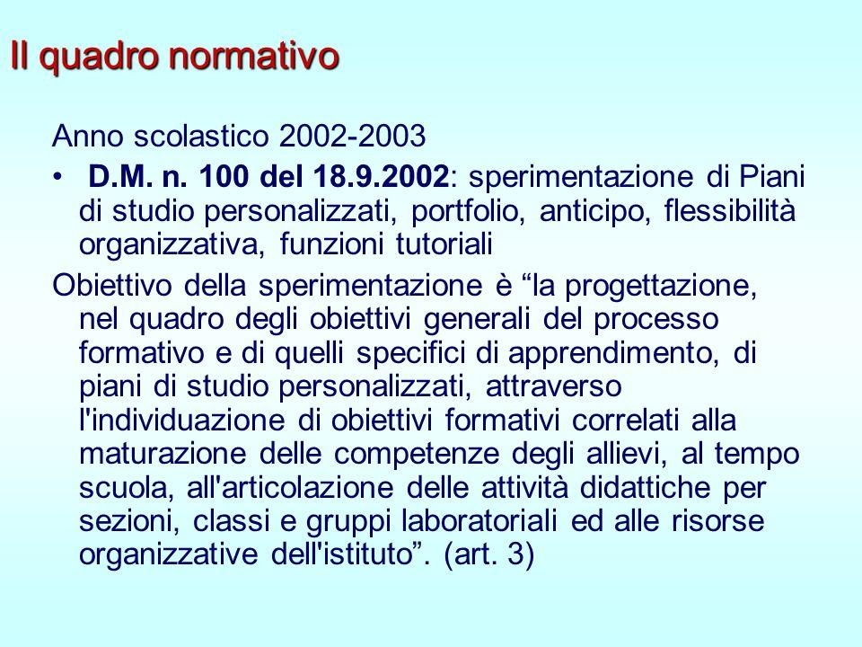 Il quadro normativo Anno scolastico 2002-2003 D.M.