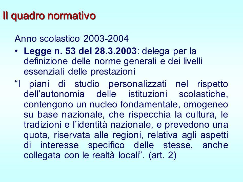 Il quadro normativo Anno scolastico 2003-2004 Legge n.