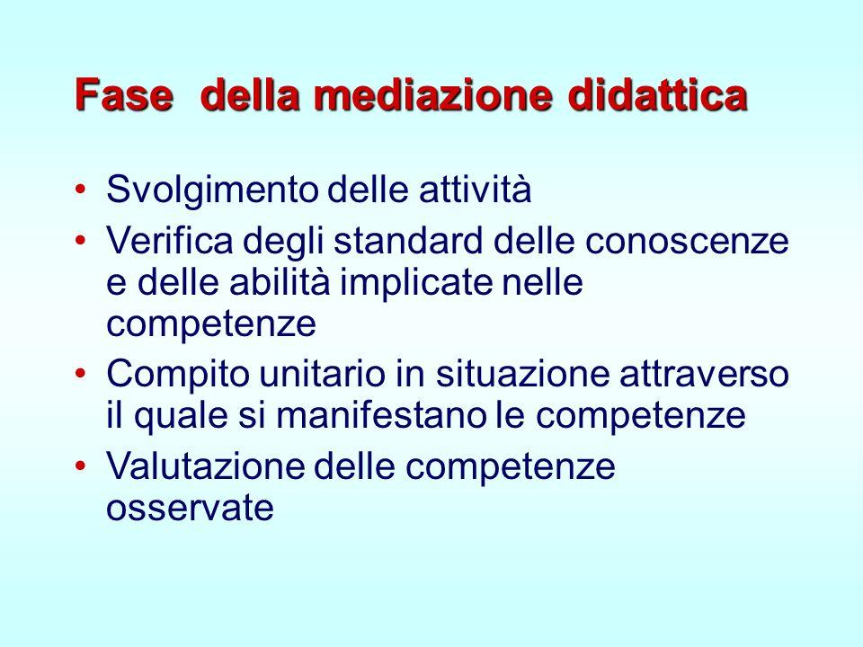 Fase della mediazione didattica Svolgimento delle attività Verifica degli standard delle conoscenze e delle abilità implicate nelle competenze Compito unitario in situazione attraverso il quale si manifestano le competenze Valutazione delle competenze osservate