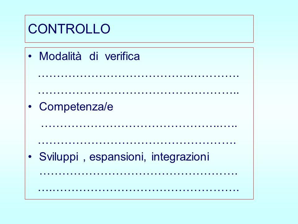 CONTROLLO Modalità di verifica ………………………………….………….