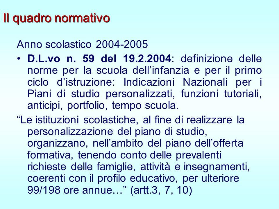Il quadro normativo Anno scolastico 2004-2005 D.L.vo n.