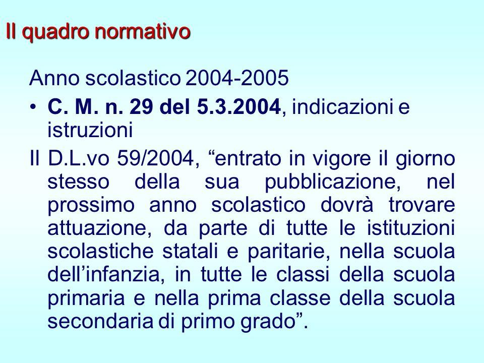 Il quadro normativo Anno scolastico 2004-2005 C.M.