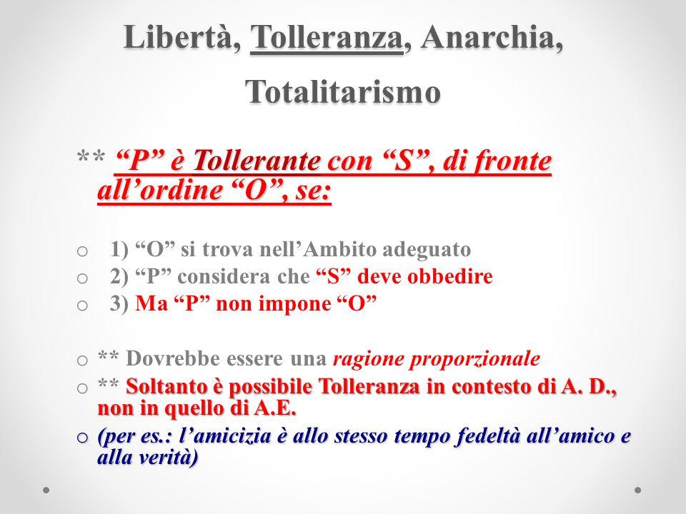 Libertà, Tolleranza, Anarchia, Totalitarismo P è Tollerante con S, di fronte allordine O, se: ** P è Tollerante con S, di fronte allordine O, se: o 1) O si trova nellAmbito adeguato o 2) P considera che S deve obbedire o 3) Ma P non impone O o ** Dovrebbe essere una ragione proporzionale Soltanto è possibile Tolleranza in contesto di A.