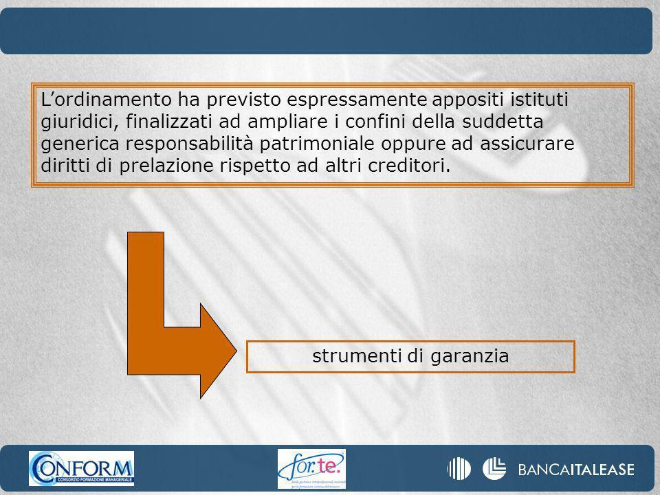 LE GARANZIE REALI (financial collateral) L accordo di Basilea 2 fissa una serie di condizioni per la ammissibilità delle garanzie reali nel calcolo dei requisiti di capitale della banca: 1.