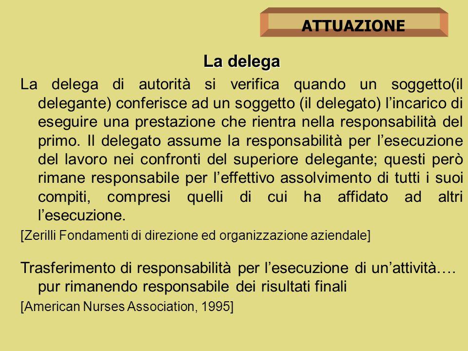 ( ) DELEGA E ATTRIBUZIONE