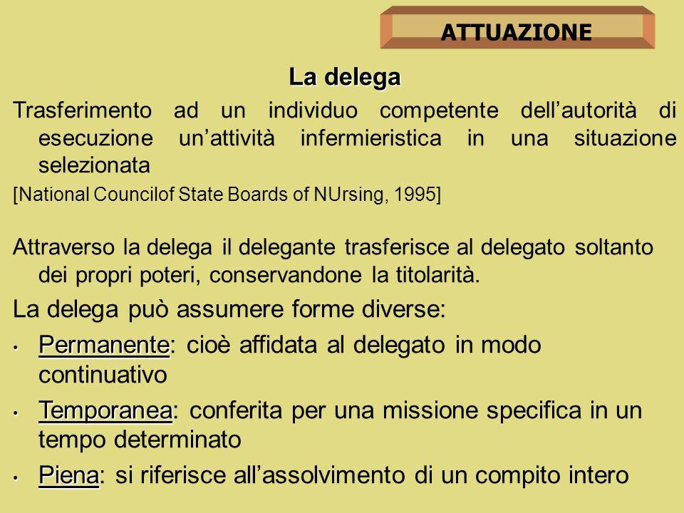 La delega La delega di autorità si verifica quando un soggetto(il delegante) conferisce ad un soggetto (il delegato) lincarico di eseguire una prestaz