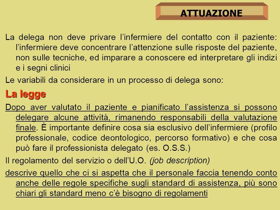 ATTUAZIONE i 5 criteri o 5 le G della delega allOSS 4.Le GIUSTE istruzioni 4.Le GIUSTE istruzioni e al buona comunicazione Una comunicazione efficace,