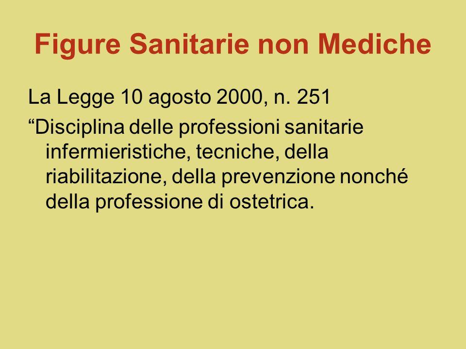 INFERMIERISTICHE E OSTETRICHE TECNICO SANITARIE PREVENZIONE RIABILITAZIONE