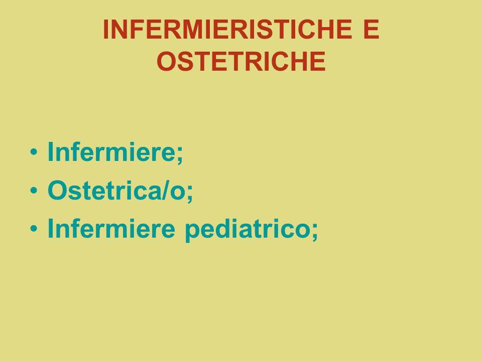 Figure sanitarie Infermiere Infermiere generico (figura non più formata) Ostetrica Fisioterapista ….. Figure tecnico – sanitarie OSS OSS con formazion