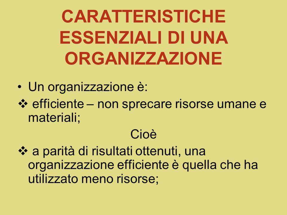 CARATTERISTICHE ESSENZIALI DI UNA ORGANIZZAZIONE Un organizzazione è: efficace – se raggiunge gli scopi previsti/programmati; buon rapporto tra risult