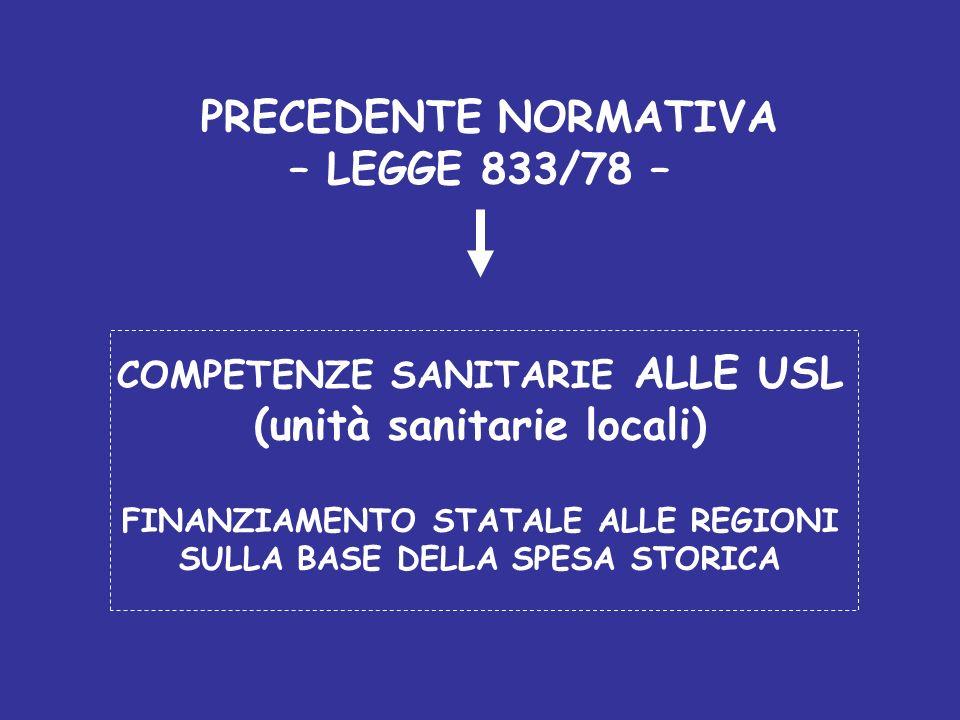 AZIENDALIZZAZIONE DELLE STRUTTURE SANITARIE RIFORMA SANITARIA Dlgs 502/92 e 517/93 e succ. RIFORMA SANITARIA Dlgs 502/92 e 517/93 e succ.