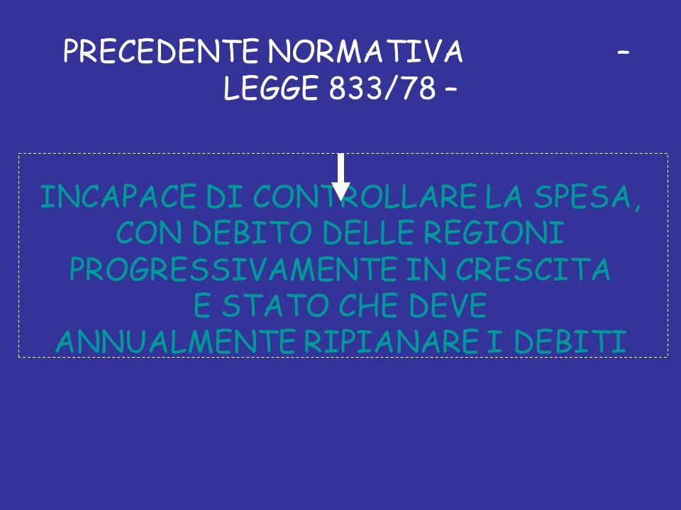 PRECEDENTE NORMATIVA – LEGGE 833/78 – COMPETENZE SANITARIE ALLE USL (unità sanitarie locali) FINANZIAMENTO STATALE ALLE REGIONI SULLA BASE DELLA SPESA