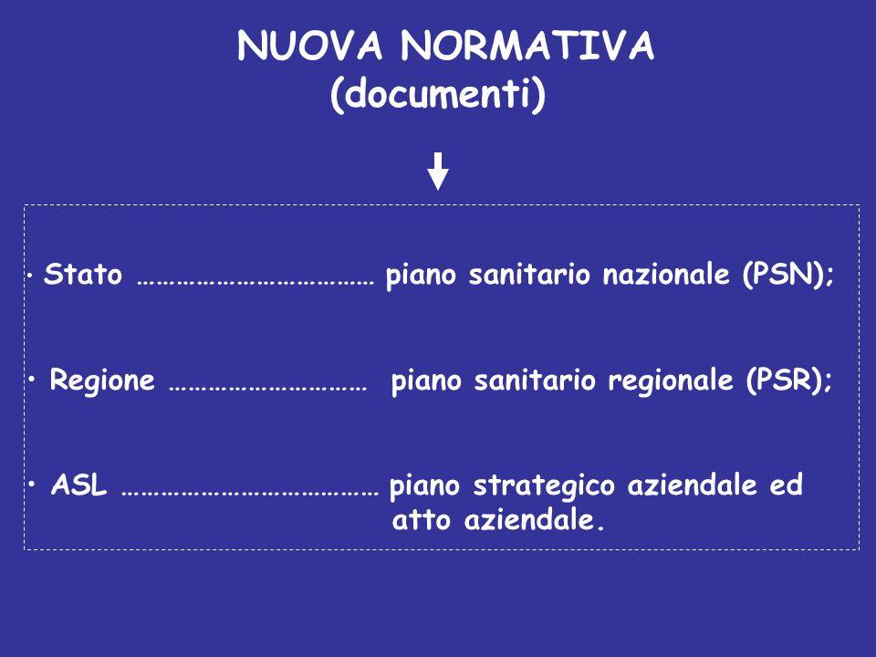 NUOVA NORMATIVA Stato: funzione di pianificazione e programmazione nazionale, determinazione dei livelli uniformi di assistenza, determinazione delle