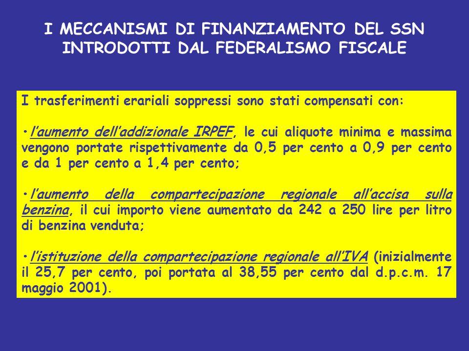 I MECCANISMI DI FINANZIAMENTO DEL SSN INTRODOTTI DAL FEDERALISMO FISCALE CON IL D.L.VO 56/2000 CESSANO, A DECORRERE DALLANNO 2001, ALCUNI TRASFERIMENT