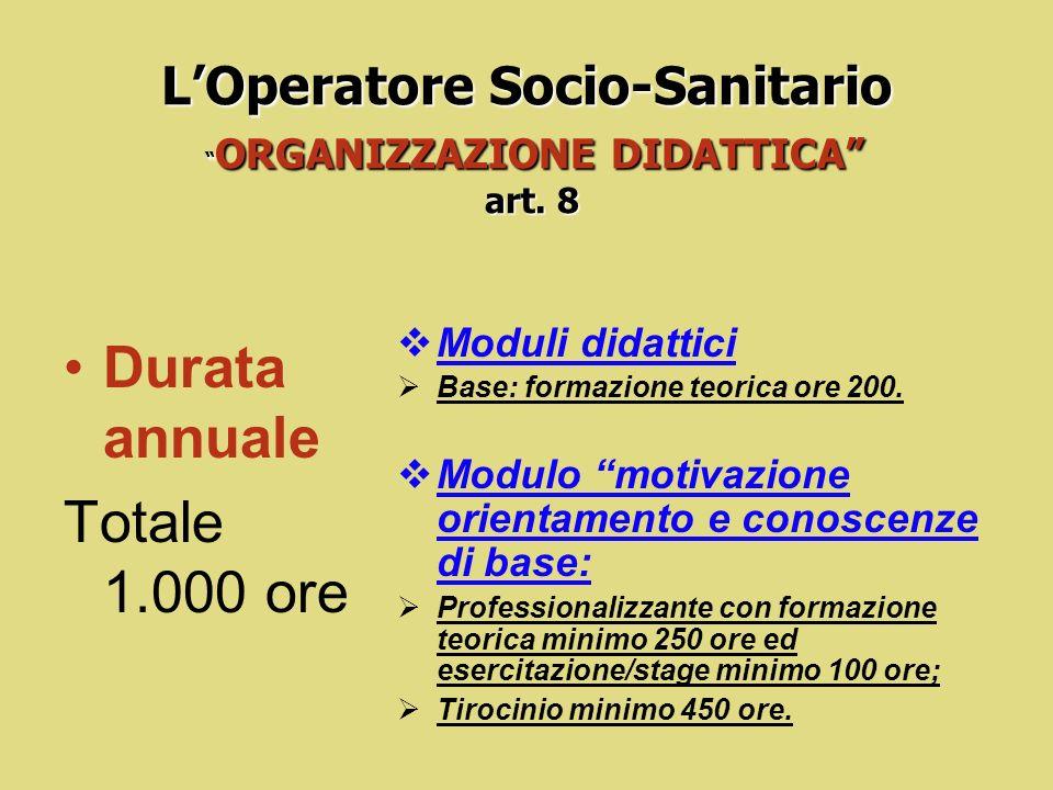 LOperatore Socio-Sanitario ORGANIZZAZIONE DIDATTICA art. 8 La didattica è strutturata per moduli e per aree disciplinari. Modulo base Modulo professio
