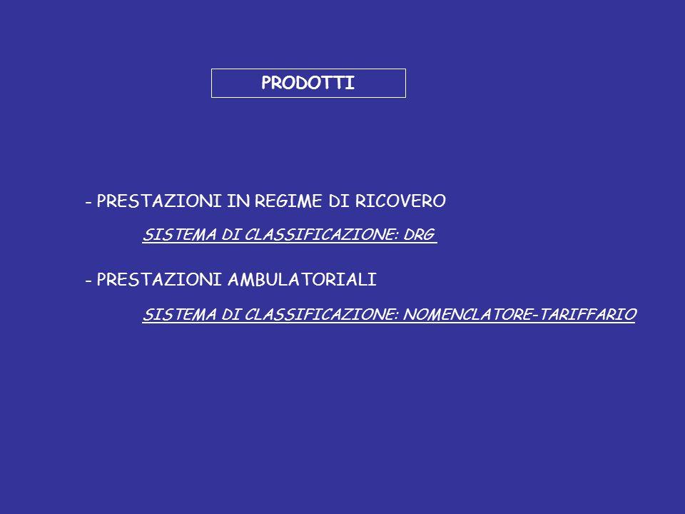 FATTORI PRODUTTIVI 3 PERSONALE DIRIGENZA COMPARTO VOCI FISSE VOCI VARIABILI VOCI FISSE VOCI VARIABILI