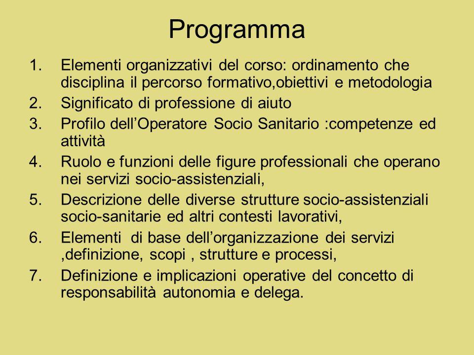 LOperatore Socio-Sanitario art.3 LOperatore Socio-Sanitario Contesti operativi art.