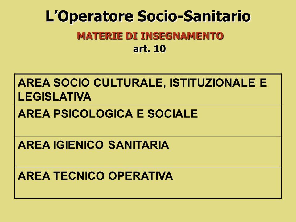 LOperatore Socio-Sanitario ORGANIZZAZIONE DIDATTICA art. 9 Oltre al corso base sono previsti moduli di formazione integrativa, per un massimo di 200 o
