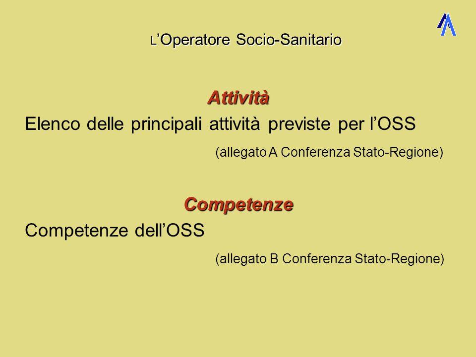 LOperatore Socio-Sanitario non È opportuno rilevare che lOSS non agisce sotto la diretta responsabilità del CS / dellInfermiere o Assistente Sociale b