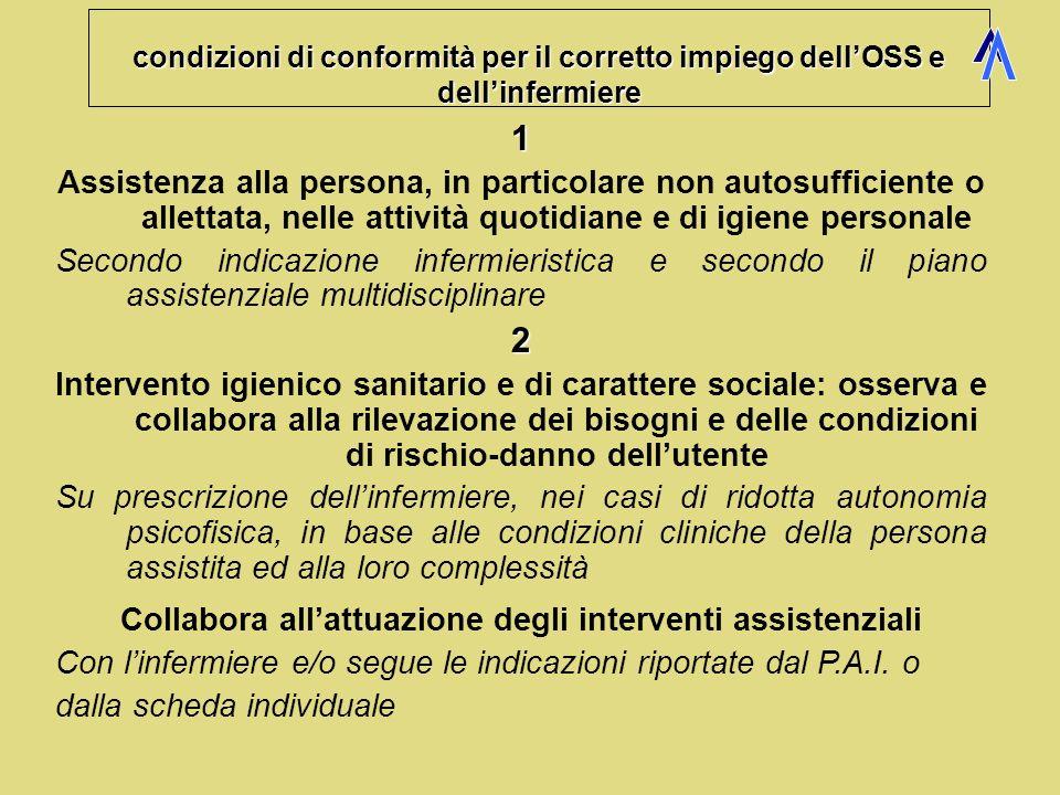 LOperatore Socio-Sanitario Attività: sono rivolte alla persona e al suo ambiente di vita3 Supporto gestionale, organizzativo e formativo strumenti inf