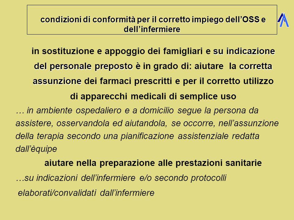 condizioni di conformità per il corretto impiego dellOSS e dellinfermiere condizioni di conformità per il corretto impiego dellOSS e dellinfermiere sa